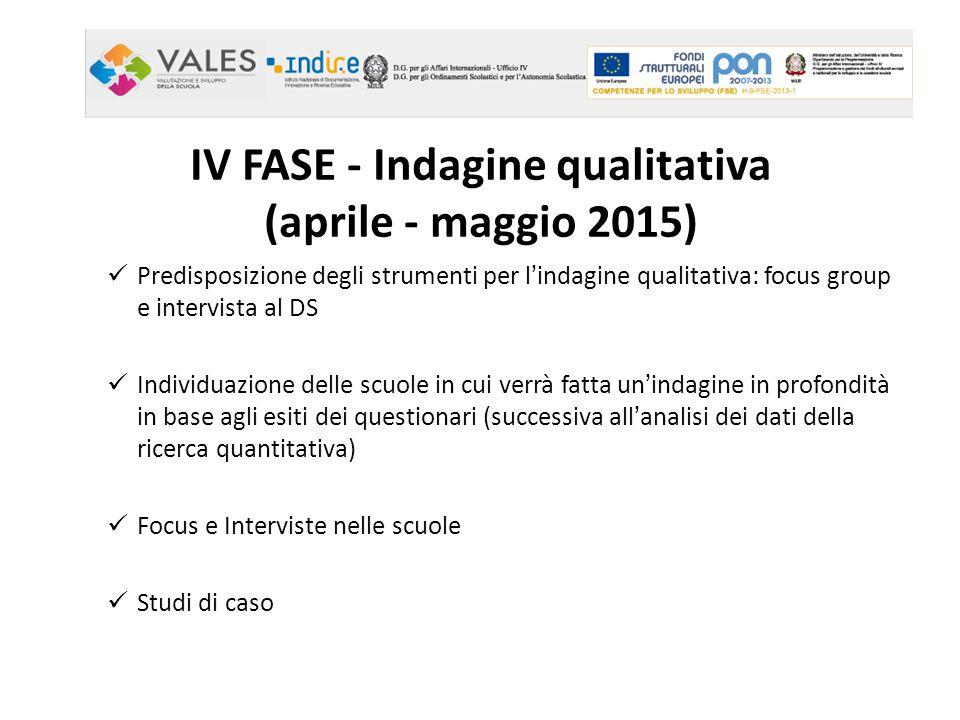 IV FASE - Indagine qualitativa (aprile - maggio 2015) Predisposizione degli strumenti per l'indagine qualitativa: focus group e intervista al DS Indiv