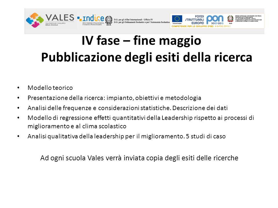 IV fase – fine maggio Pubblicazione degli esiti della ricerca Modello teorico Presentazione della ricerca: impianto, obiettivi e metodologia Analisi d