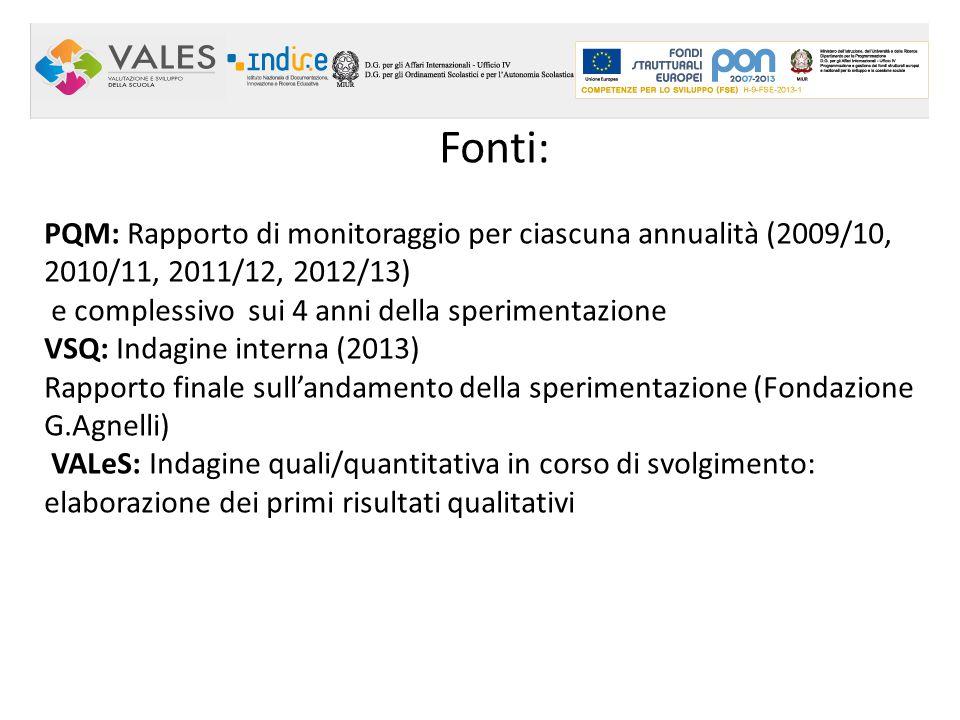 Fonti: PQM: Rapporto di monitoraggio per ciascuna annualità (2009/10, 2010/11, 2011/12, 2012/13) e complessivo sui 4 anni della sperimentazione VSQ: I