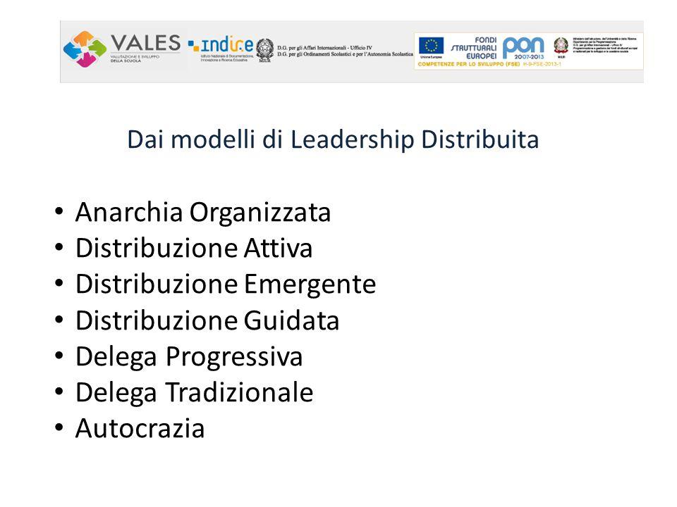 Dai modelli di Leadership Distribuita Anarchia Organizzata Distribuzione Attiva Distribuzione Emergente Distribuzione Guidata Delega Progressiva Delega Tradizionale Autocrazia