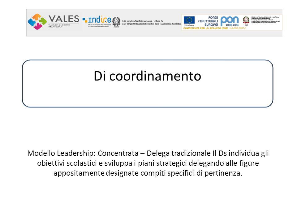 Modello Leadership: Concentrata – Delega tradizionale Il Ds individua gli obiettivi scolastici e sviluppa i piani strategici delegando alle figure app