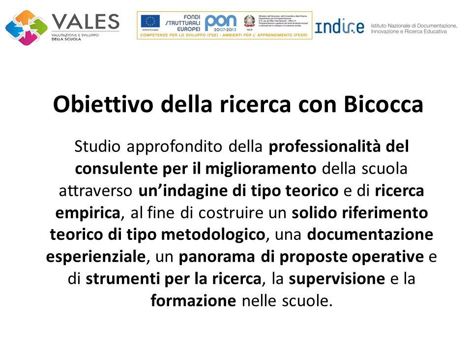 Obiettivo della ricerca con Bicocca Studio approfondito della professionalità del consulente per il miglioramento della scuola attraverso un'indagine