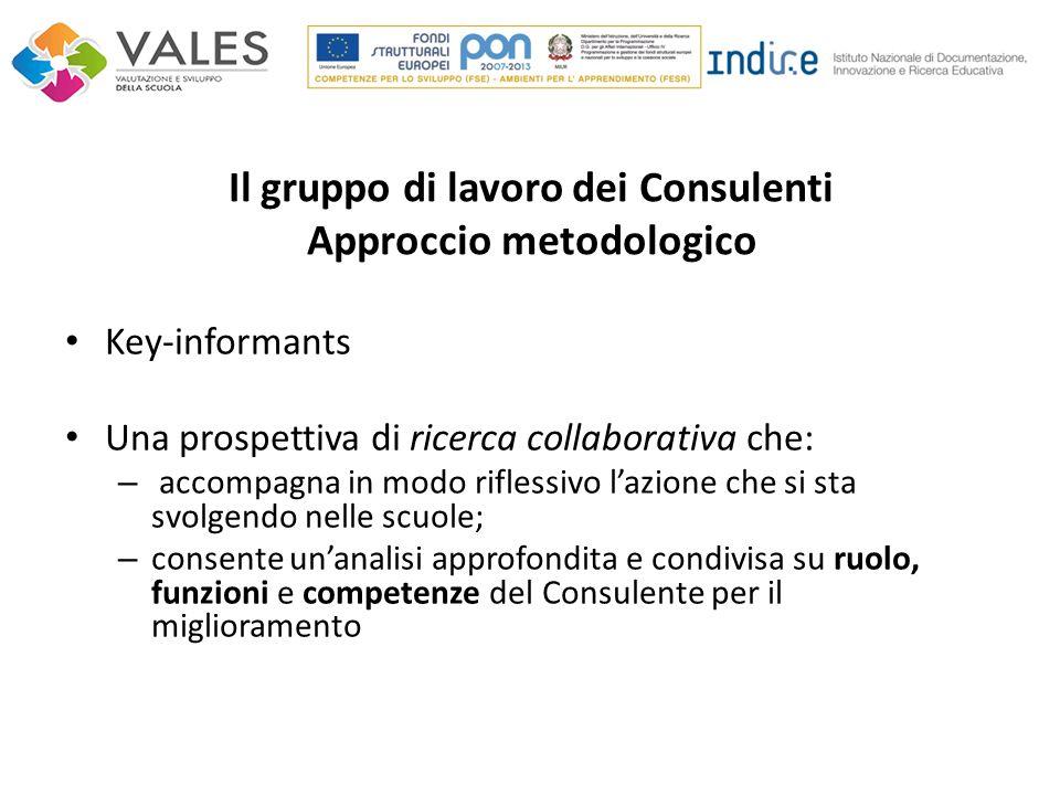 Il gruppo di lavoro dei Consulenti Approccio metodologico Key-informants Una prospettiva di ricerca collaborativa che: – accompagna in modo riflessivo