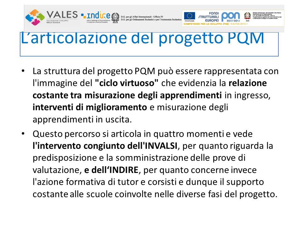 L'articolazione del progetto PQM La struttura del progetto PQM può essere rappresentata con l immagine del ciclo virtuoso che evidenzia la relazione costante tra misurazione degli apprendimenti in ingresso, interventi di miglioramento e misurazione degli apprendimenti in uscita.