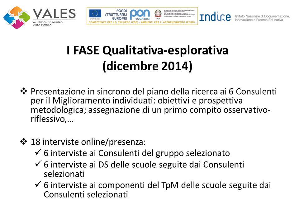 I FASE Qualitativa-esplorativa (dicembre 2014)  Presentazione in sincrono del piano della ricerca ai 6 Consulenti per il Miglioramento individuati: o