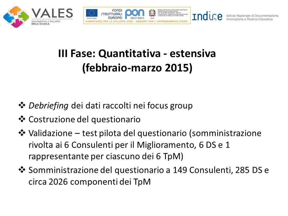  Debriefing dei dati raccolti nei focus group  Costruzione del questionario  Validazione – test pilota del questionario (somministrazione rivolta a