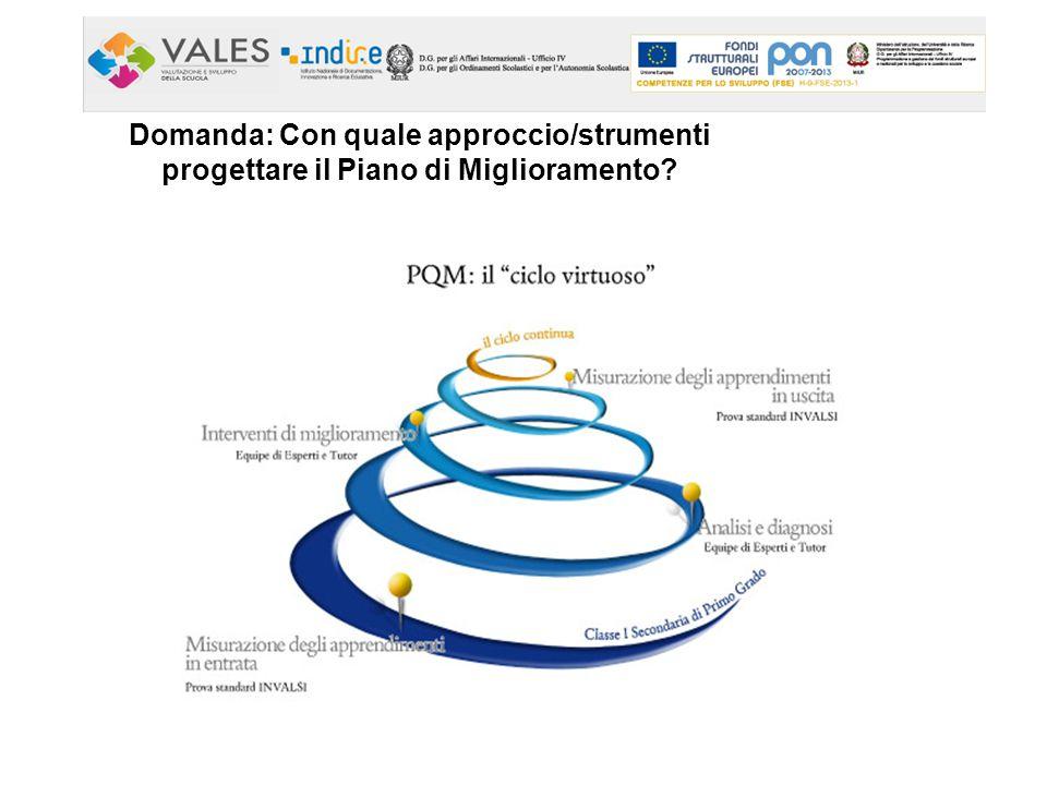 Domanda: Con quale approccio/strumenti progettare il Piano di Miglioramento?