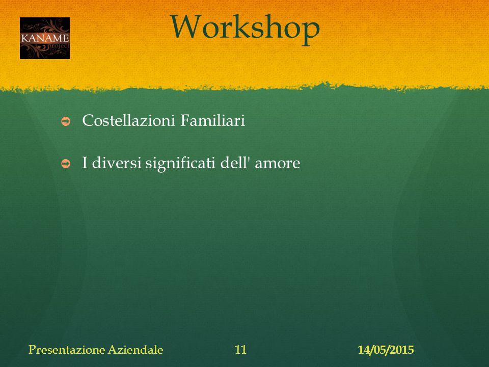 Workshop ➲ Costellazioni Familiari ➲ I diversi significati dell amore 14/05/2015 Presentazione Aziendale11