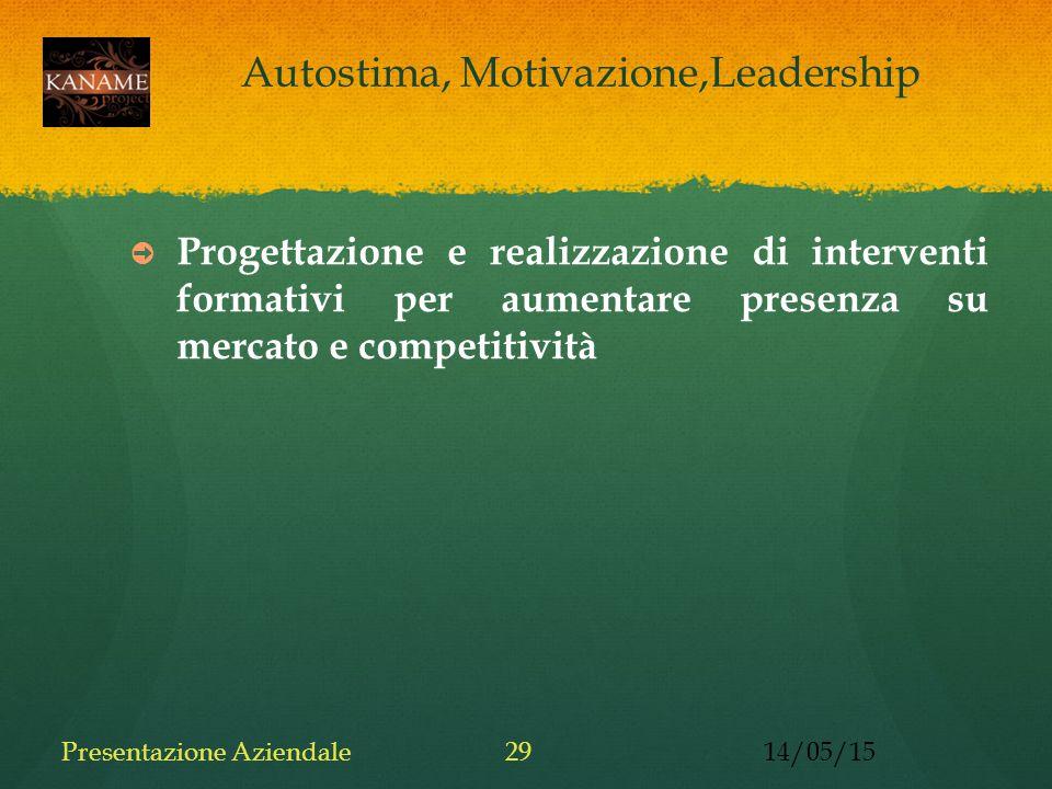 Autostima, Motivazione,Leadership ➲ Progettazione e realizzazione di interventi formativi per aumentare presenza su mercato e competitività 14/05/15Presentazione Aziendale29