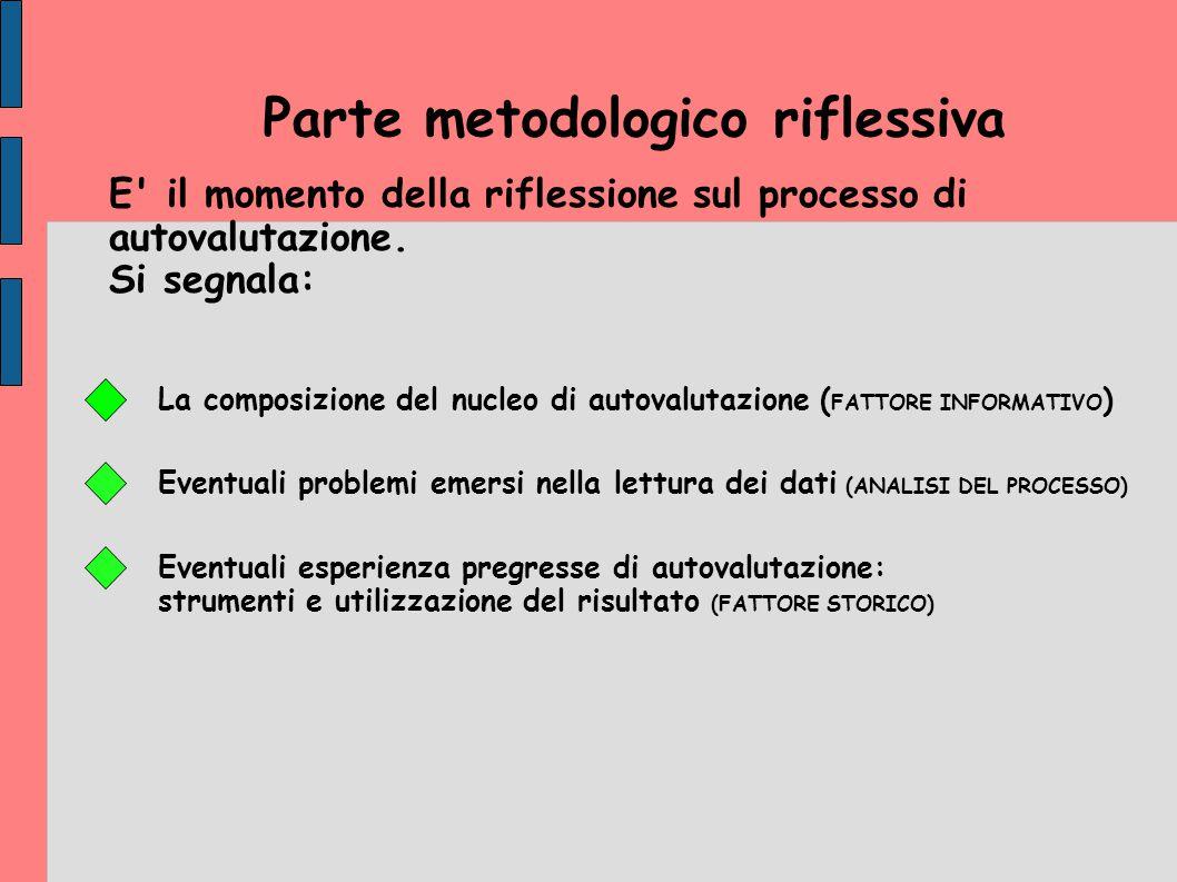 Parte metodologico riflessiva E' il momento della riflessione sul processo di autovalutazione. Si segnala: La composizione del nucleo di autovalutazio