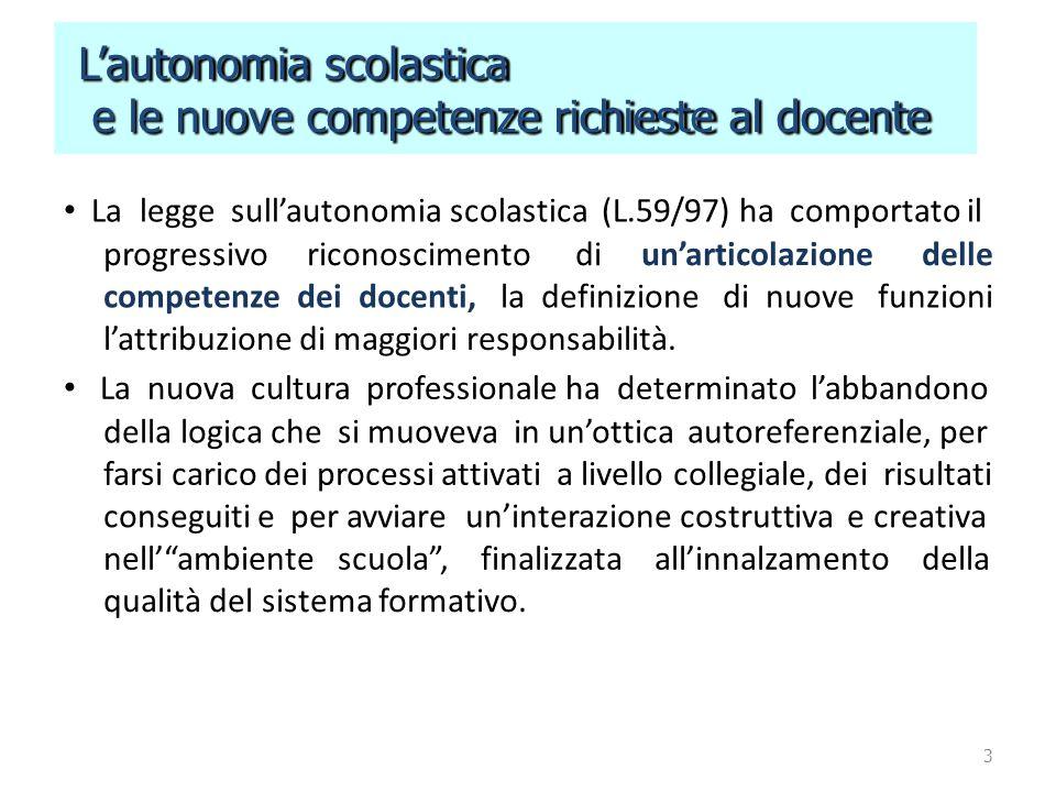 L'autonomia scolastica e le nuove competenze richieste al docente La legge sull'autonomia scolastica (L.59/97) ha comportato il progressivo riconoscim