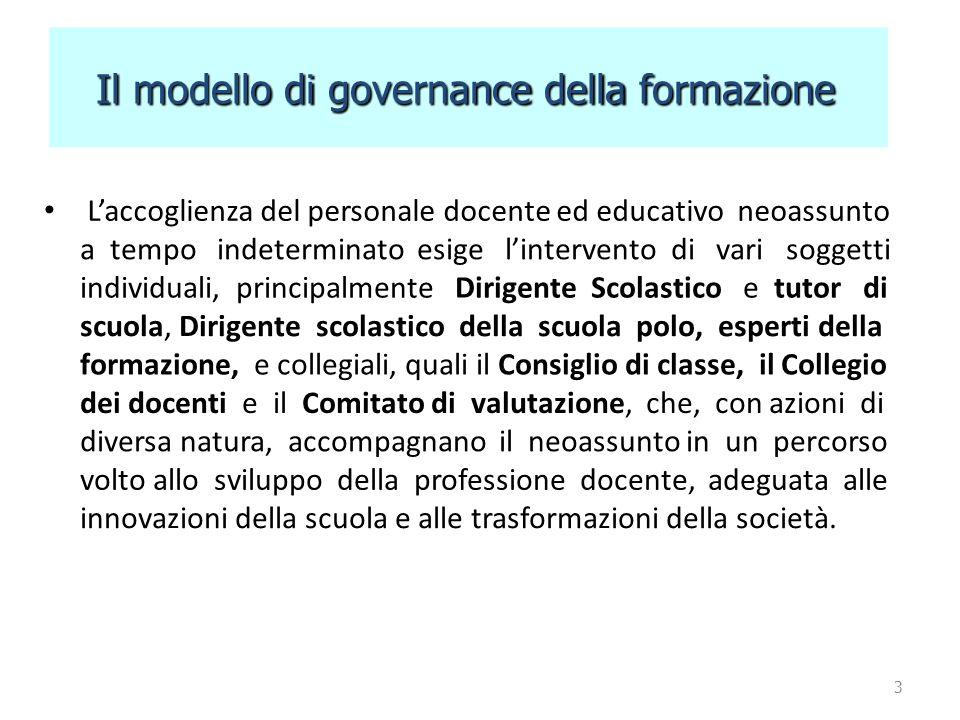 Il modello di governance della formazione L'accoglienza del personale docente ed educativo neoassunto a tempo indeterminato esige l'intervento di vari