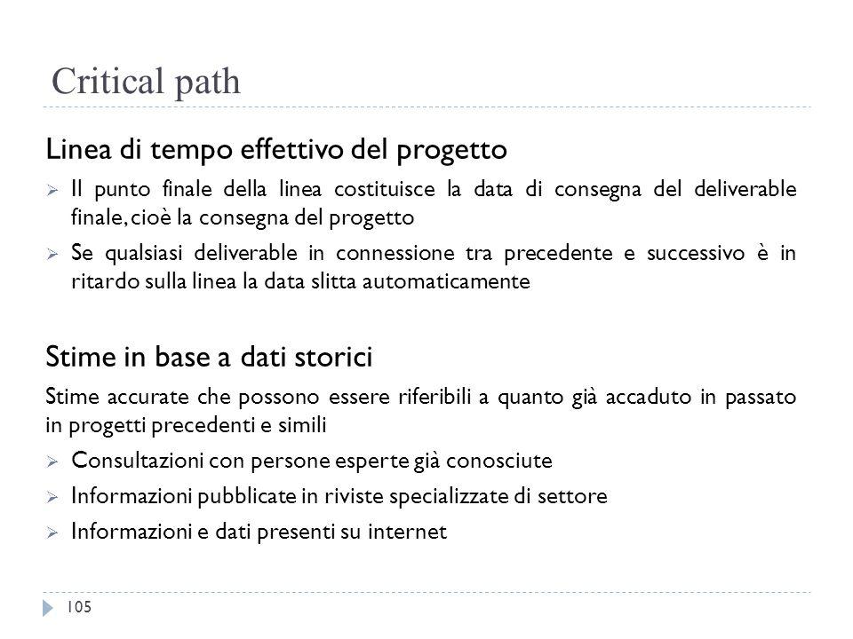 Critical path Linea di tempo effettivo del progetto  Il punto finale della linea costituisce la data di consegna del deliverable finale, cioè la cons