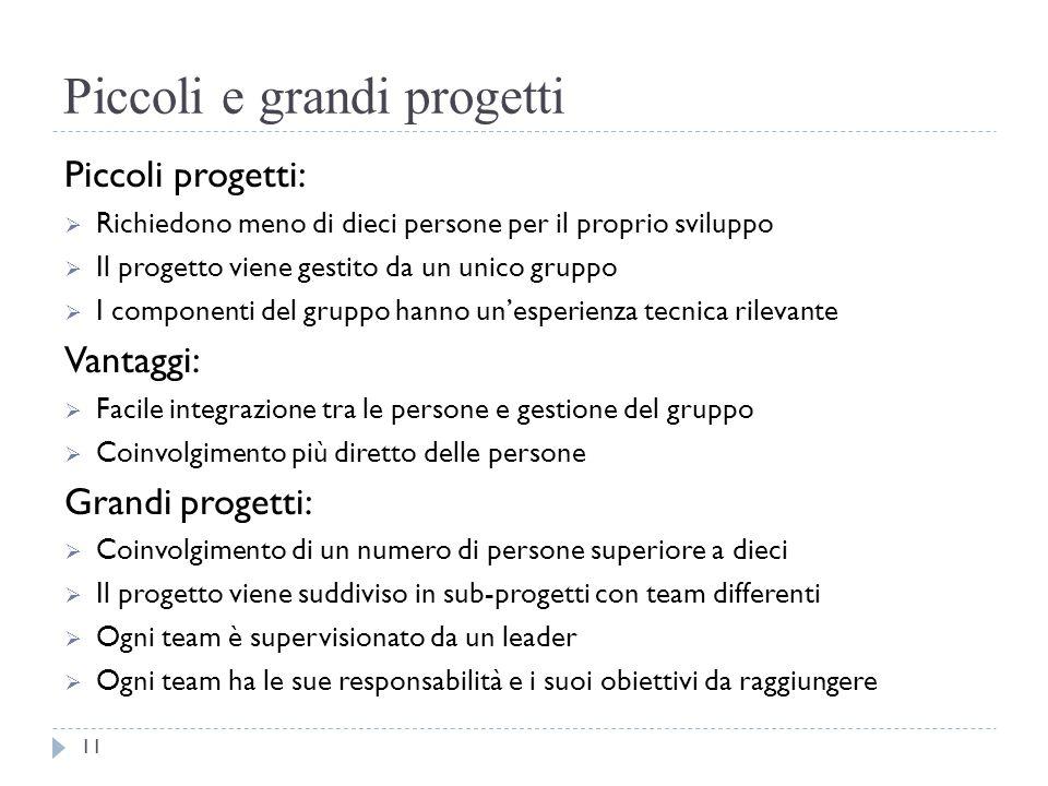 Piccoli e grandi progetti Piccoli progetti:  Richiedono meno di dieci persone per il proprio sviluppo  Il progetto viene gestito da un unico gruppo