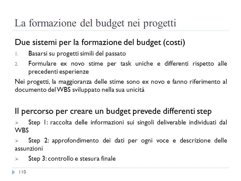 La formazione del budget nei progetti Due sistemi per la formazione del budget (costi) 1. Basarsi su progetti simili del passato 2. Formulare ex novo