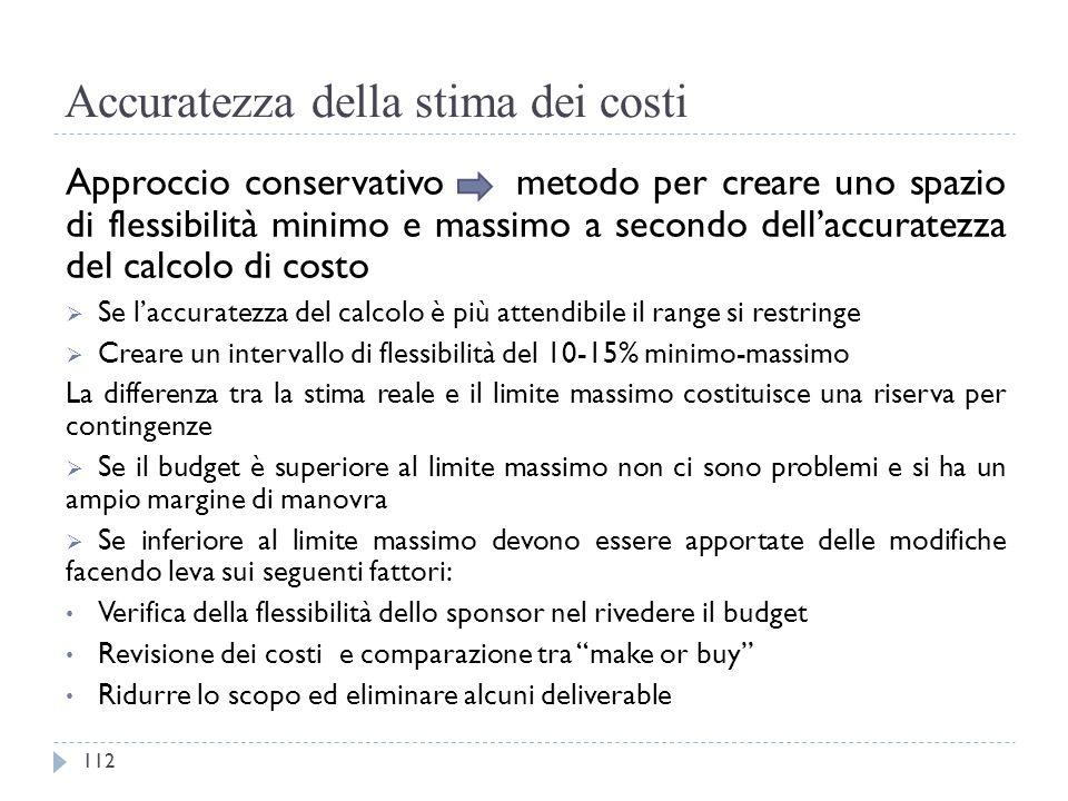 Accuratezza della stima dei costi Approccio conservativo metodo per creare uno spazio di flessibilità minimo e massimo a secondo dell'accuratezza del