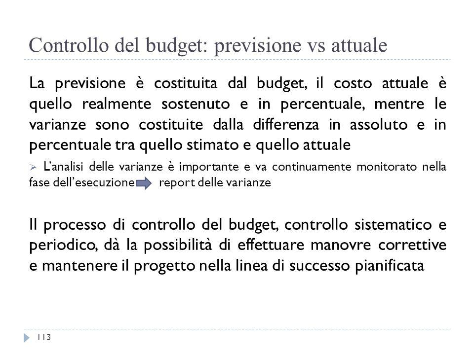 Controllo del budget: previsione vs attuale La previsione è costituita dal budget, il costo attuale è quello realmente sostenuto e in percentuale, men