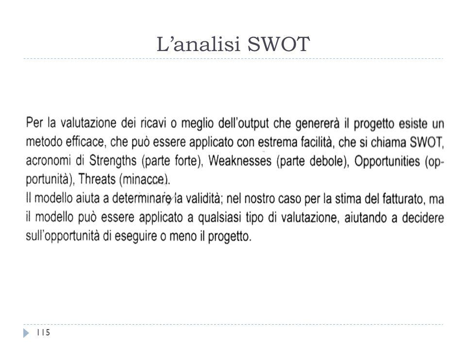 L'analisi SWOT 115