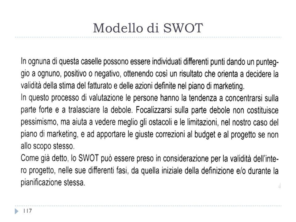 Modello di SWOT 117