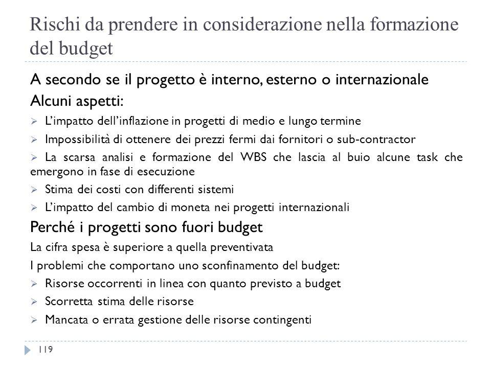 Rischi da prendere in considerazione nella formazione del budget A secondo se il progetto è interno, esterno o internazionale Alcuni aspetti:  L'impa