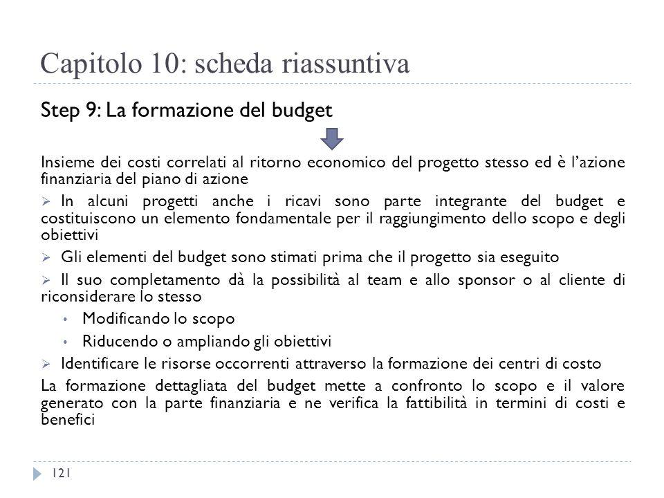 Capitolo 10: scheda riassuntiva Step 9: La formazione del budget Insieme dei costi correlati al ritorno economico del progetto stesso ed è l'azione fi