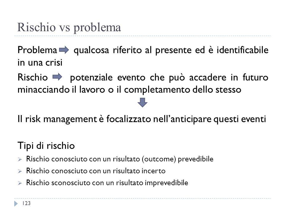 Rischio vs problema Problema qualcosa riferito al presente ed è identificabile in una crisi Rischio potenziale evento che può accadere in futuro minac