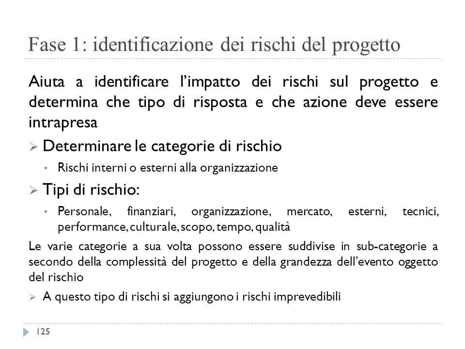 Fase 1: identificazione dei rischi del progetto Aiuta a identificare l'impatto dei rischi sul progetto e determina che tipo di risposta e che azione d