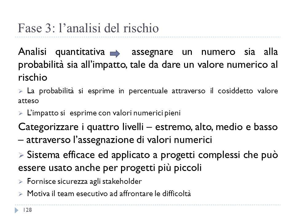 Fase 3: l'analisi del rischio Analisi quantitativa assegnare un numero sia alla probabilità sia all'impatto, tale da dare un valore numerico al rischi