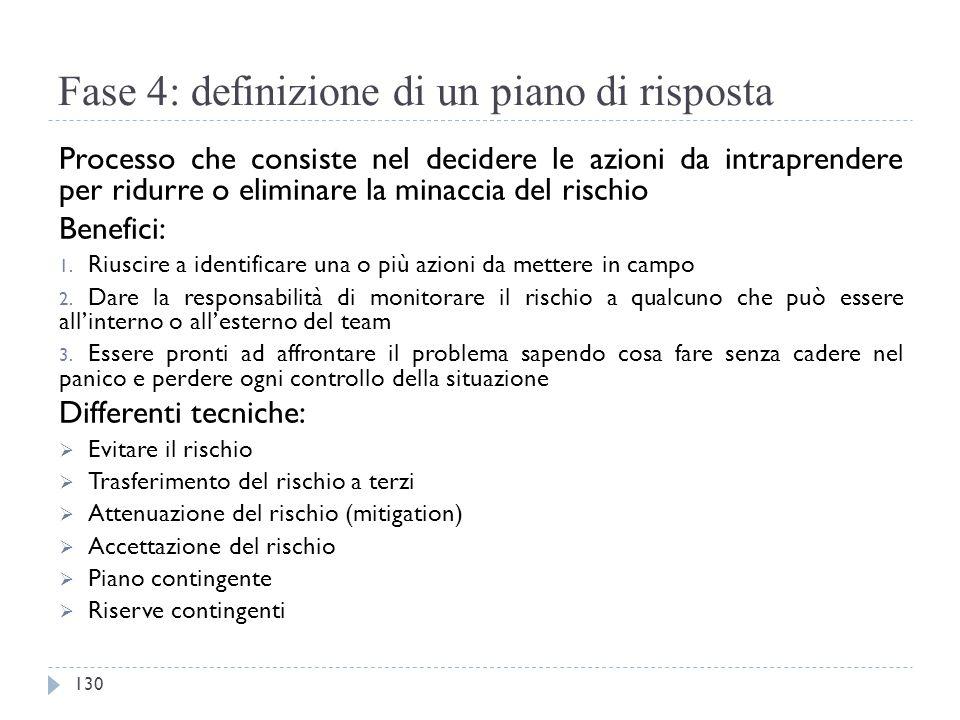 Fase 4: definizione di un piano di risposta Processo che consiste nel decidere le azioni da intraprendere per ridurre o eliminare la minaccia del risc