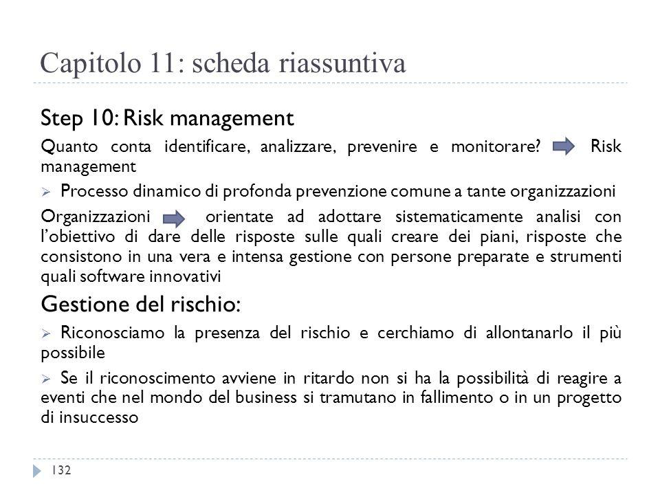 Capitolo 11: scheda riassuntiva Step 10: Risk management Quanto conta identificare, analizzare, prevenire e monitorare? Risk management  Processo din