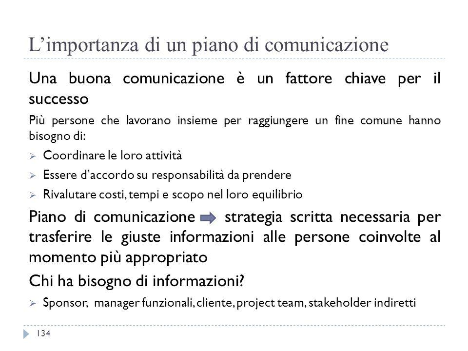 L'importanza di un piano di comunicazione Una buona comunicazione è un fattore chiave per il successo Più persone che lavorano insieme per raggiungere