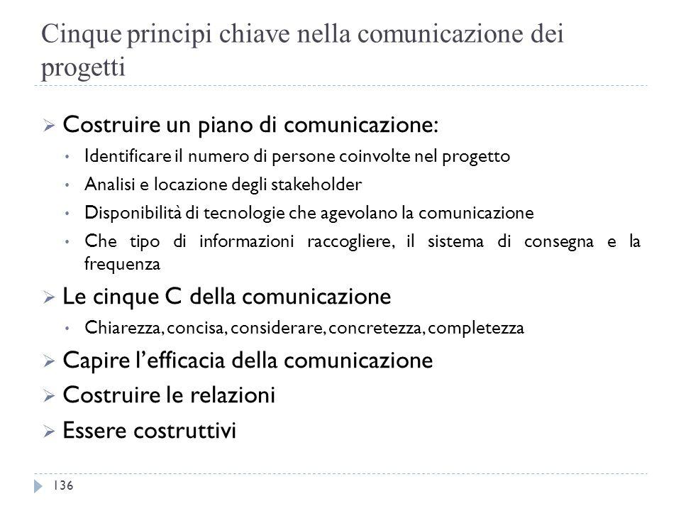 Cinque principi chiave nella comunicazione dei progetti  Costruire un piano di comunicazione: Identificare il numero di persone coinvolte nel progett