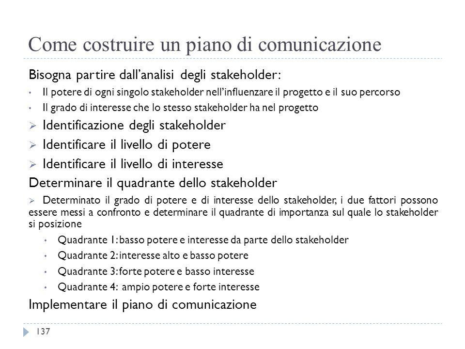 Come costruire un piano di comunicazione Bisogna partire dall'analisi degli stakeholder: Il potere di ogni singolo stakeholder nell'influenzare il pro