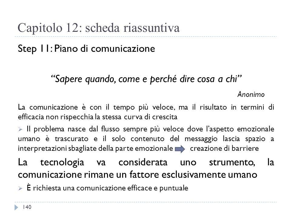 """Capitolo 12: scheda riassuntiva Step 11: Piano di comunicazione """"Sapere quando, come e perché dire cosa a chi"""" Anonimo La comunicazione è con il tempo"""