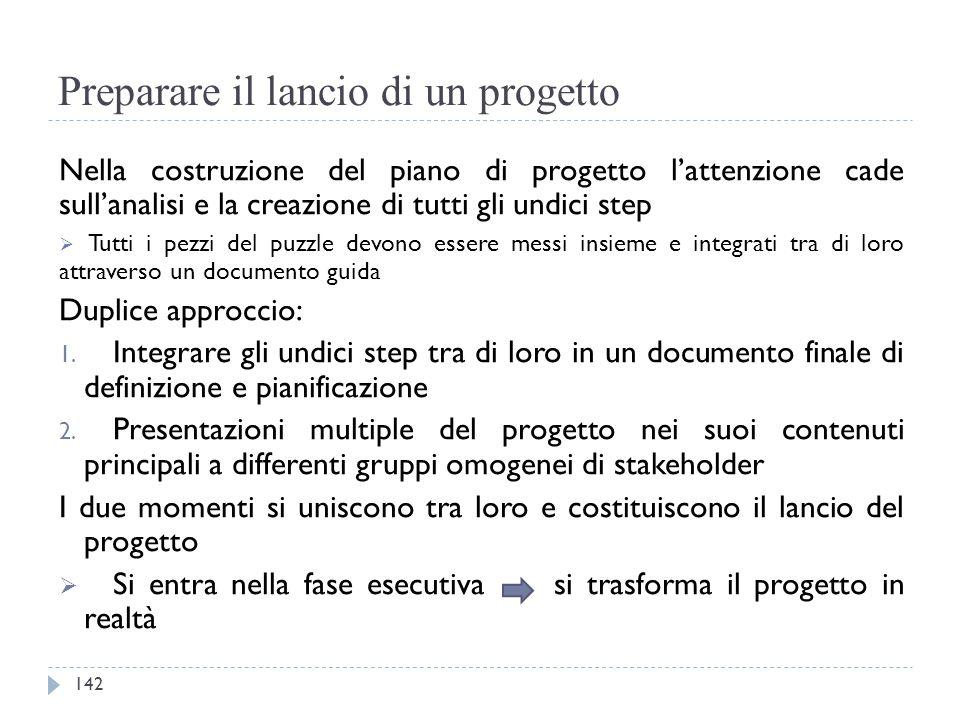 Preparare il lancio di un progetto Nella costruzione del piano di progetto l'attenzione cade sull'analisi e la creazione di tutti gli undici step  Tu