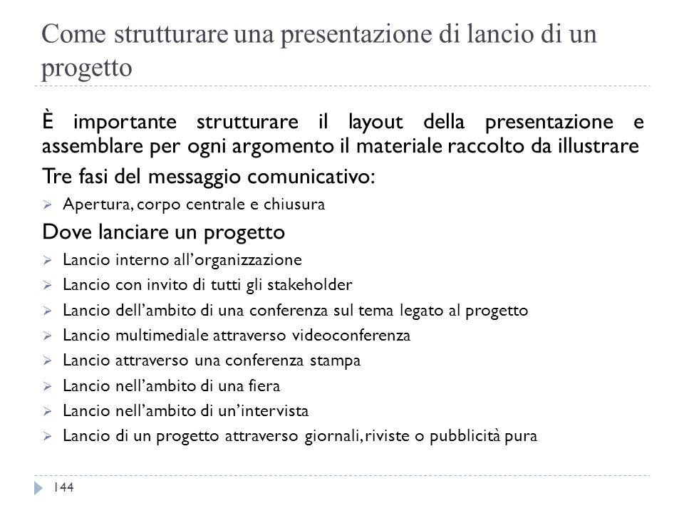 Come strutturare una presentazione di lancio di un progetto È importante strutturare il layout della presentazione e assemblare per ogni argomento il