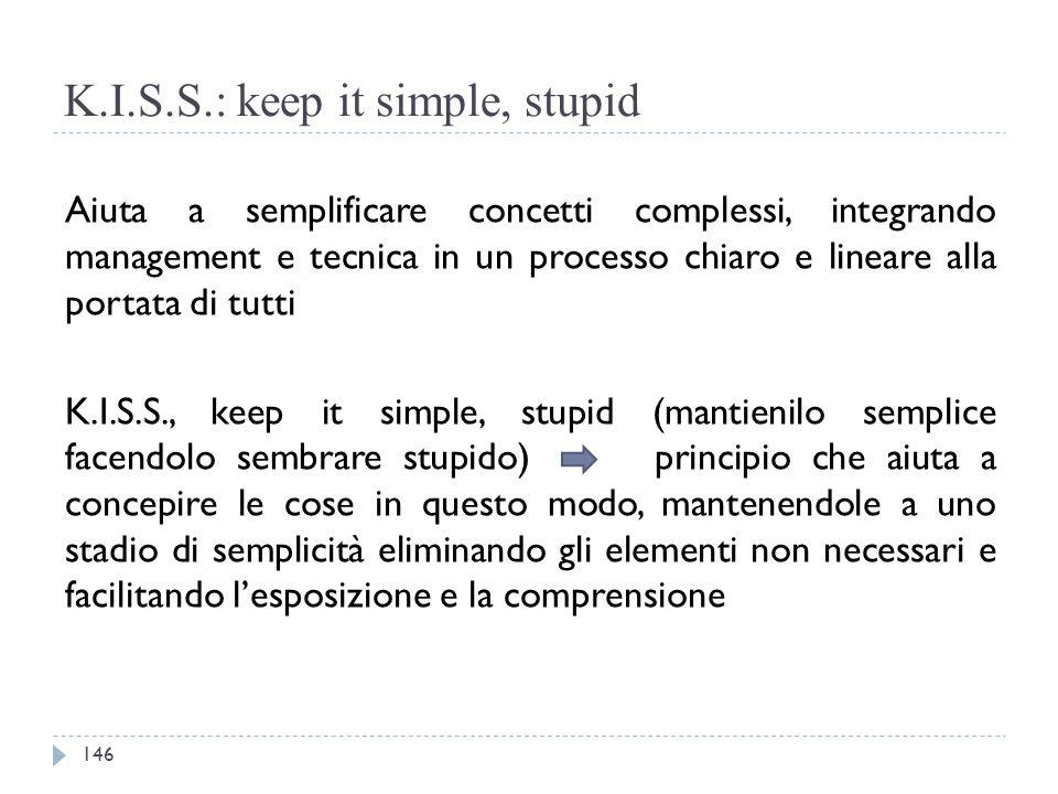 K.I.S.S.: keep it simple, stupid Aiuta a semplificare concetti complessi, integrando management e tecnica in un processo chiaro e lineare alla portata