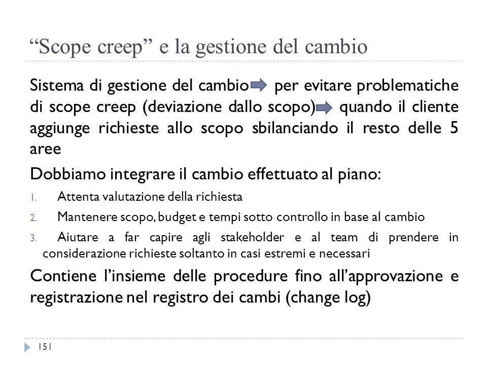 """""""Scope creep"""" e la gestione del cambio Sistema di gestione del cambio per evitare problematiche di scope creep (deviazione dallo scopo) quando il clie"""