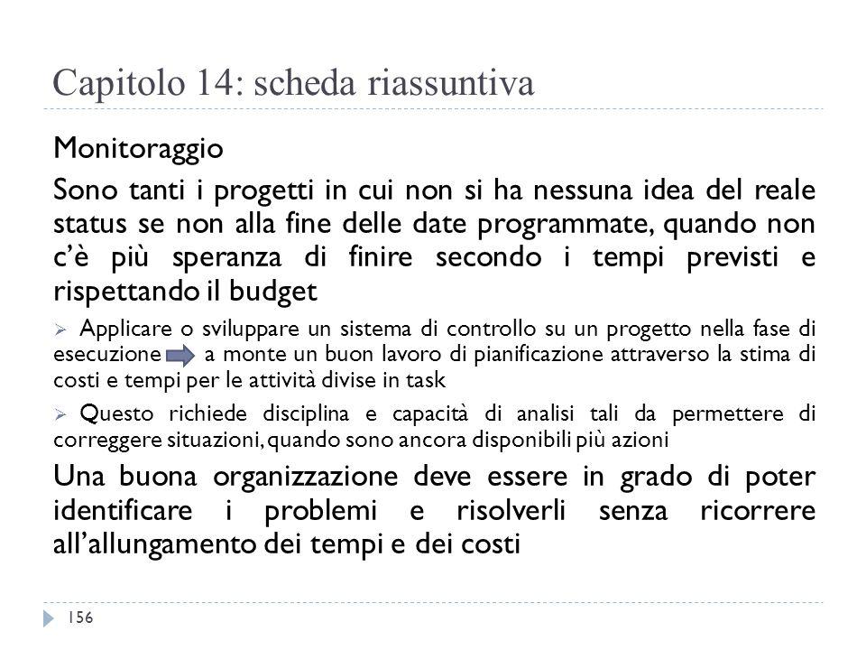 Capitolo 14: scheda riassuntiva Monitoraggio Sono tanti i progetti in cui non si ha nessuna idea del reale status se non alla fine delle date programm