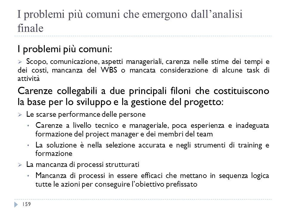 I problemi più comuni che emergono dall'analisi finale I problemi più comuni:  Scopo, comunicazione, aspetti manageriali, carenza nelle stime dei tem