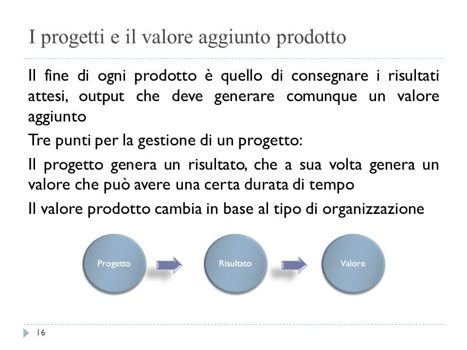 I progetti e il valore aggiunto prodotto Il fine di ogni prodotto è quello di consegnare i risultati attesi, output che deve generare comunque un valo
