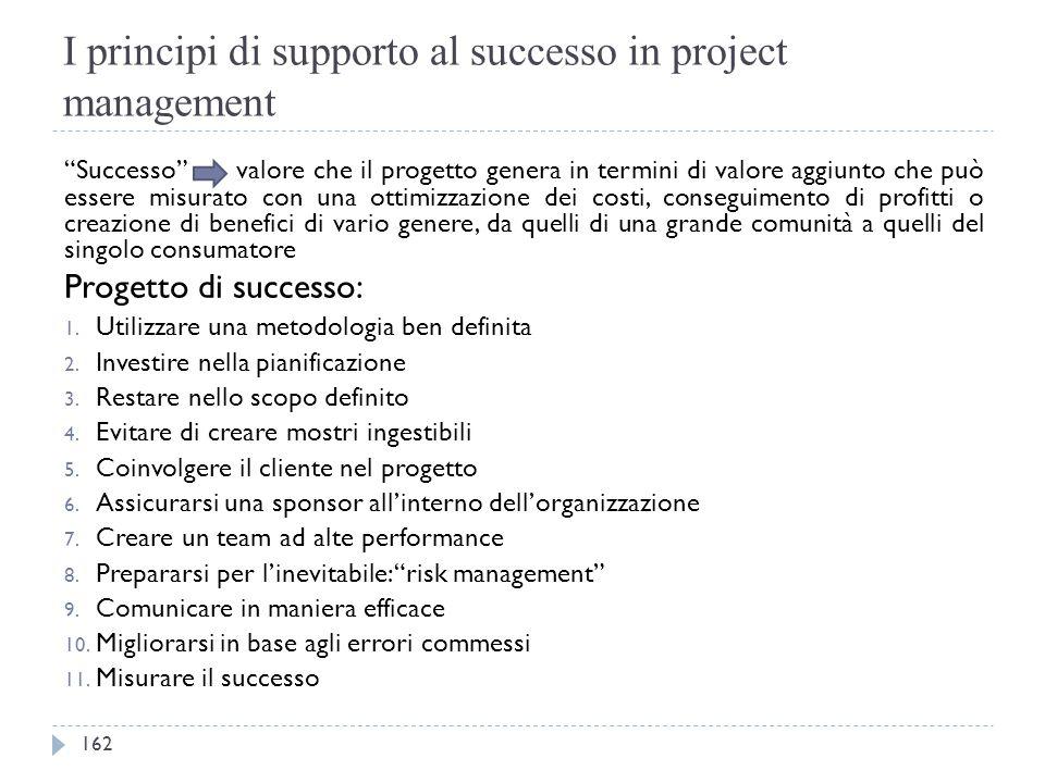 """I principi di supporto al successo in project management """"Successo"""" valore che il progetto genera in termini di valore aggiunto che può essere misurat"""
