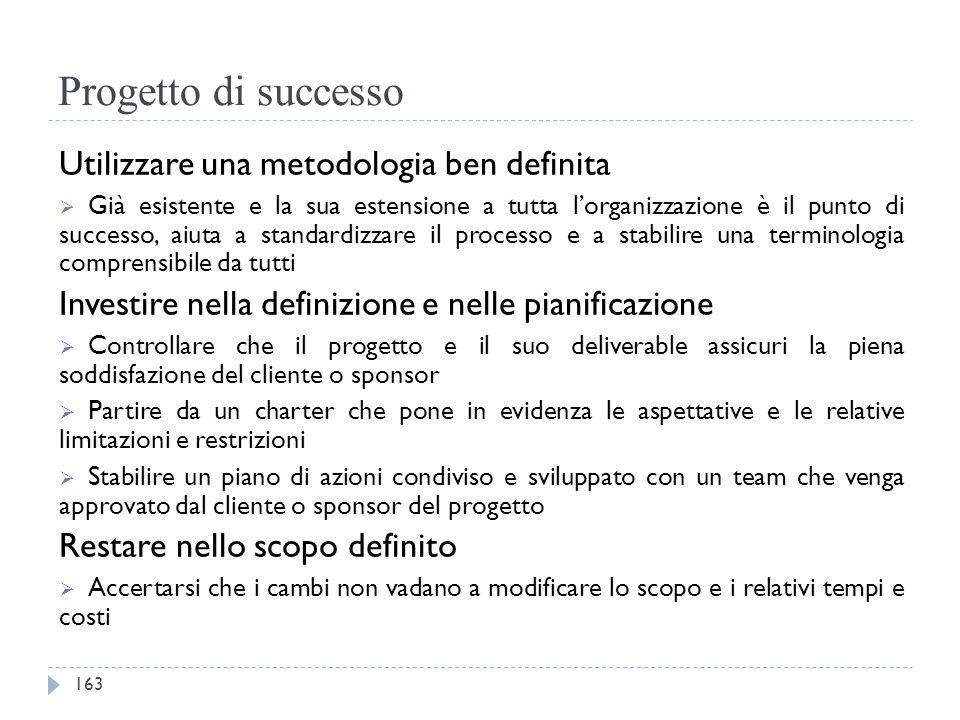 Progetto di successo Utilizzare una metodologia ben definita  Già esistente e la sua estensione a tutta l'organizzazione è il punto di successo, aiut