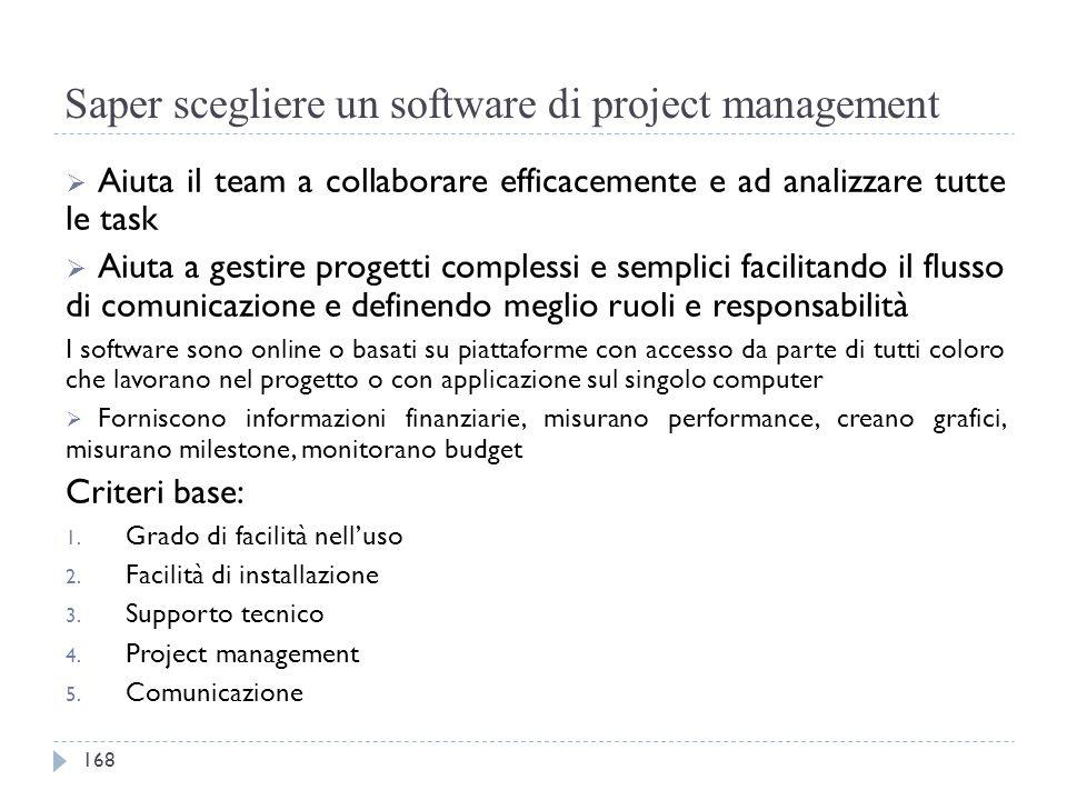 Saper scegliere un software di project management  Aiuta il team a collaborare efficacemente e ad analizzare tutte le task  Aiuta a gestire progetti