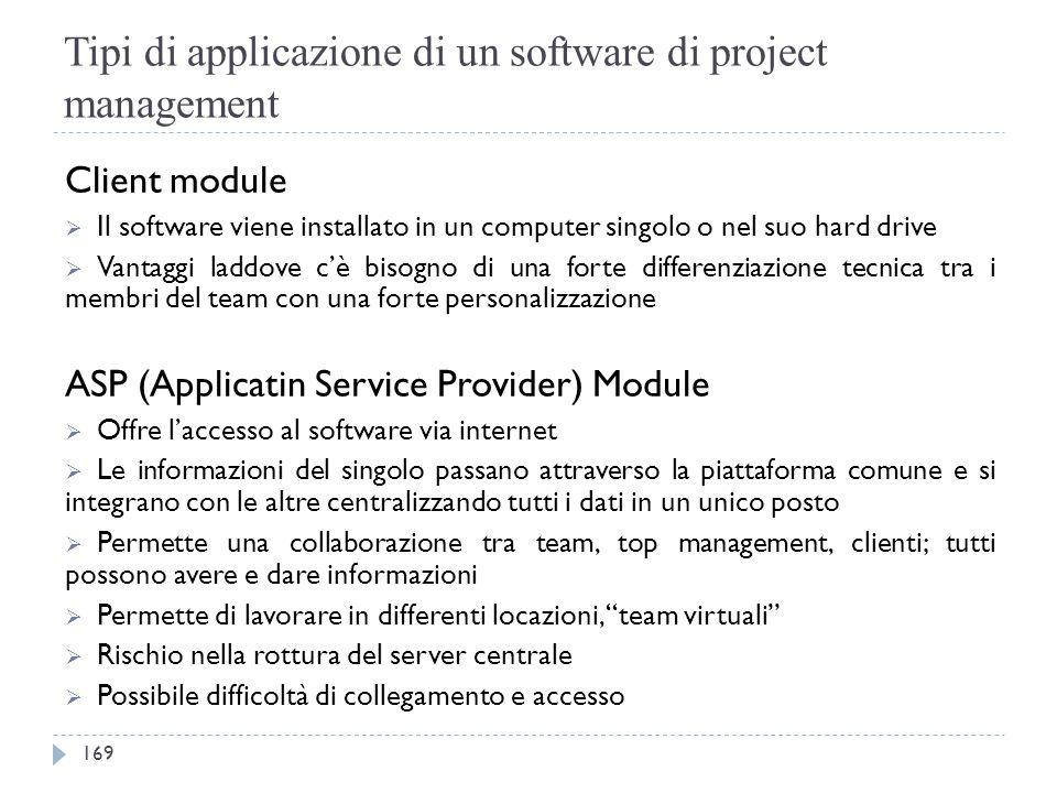Tipi di applicazione di un software di project management Client module  Il software viene installato in un computer singolo o nel suo hard drive  V