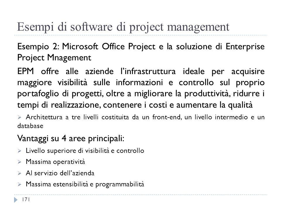 Esempi di software di project management Esempio 2: Microsoft Office Project e la soluzione di Enterprise Project Mnagement EPM offre alle aziende l'i