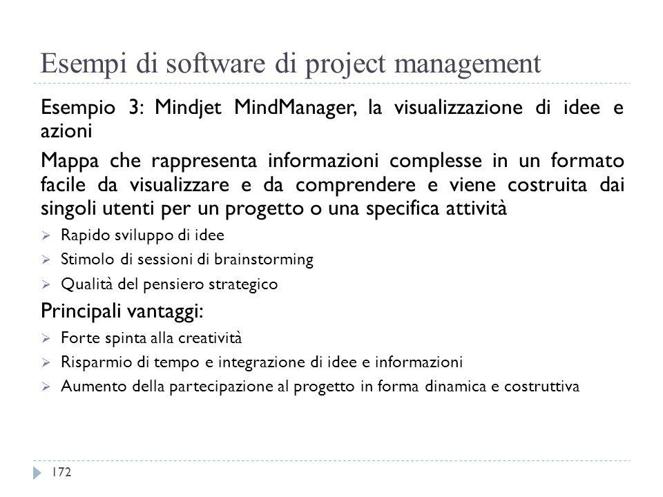 Esempi di software di project management Esempio 3: Mindjet MindManager, la visualizzazione di idee e azioni Mappa che rappresenta informazioni comple