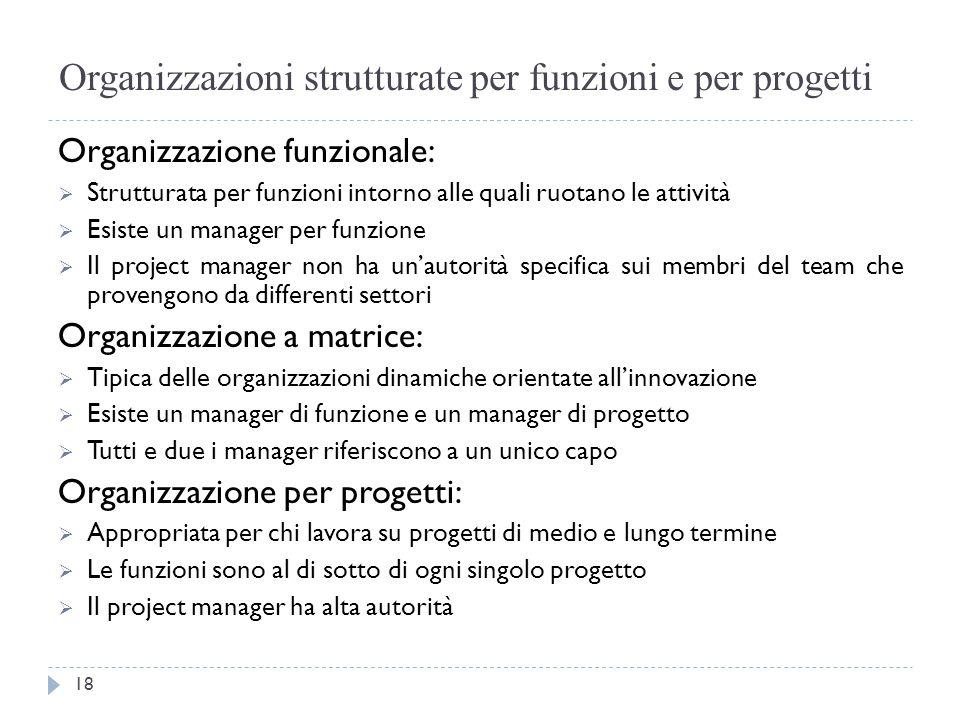 Organizzazioni strutturate per funzioni e per progetti Organizzazione funzionale:  Strutturata per funzioni intorno alle quali ruotano le attività 