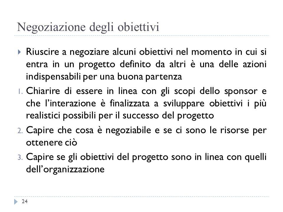 Negoziazione degli obiettivi  Riuscire a negoziare alcuni obiettivi nel momento in cui si entra in un progetto definito da altri è una delle azioni i