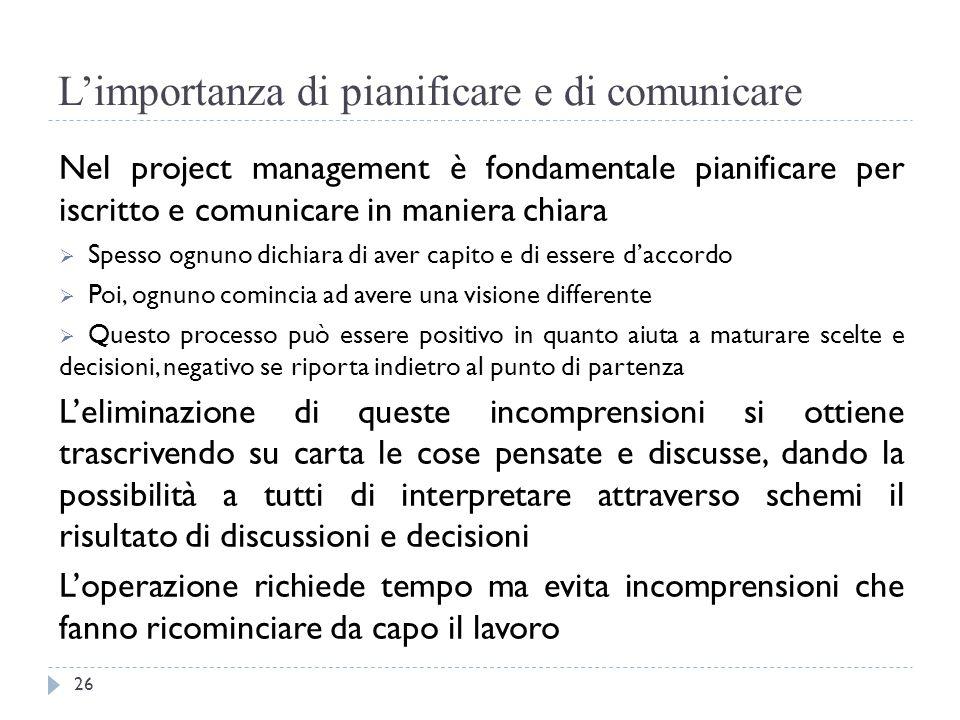 L'importanza di pianificare e di comunicare Nel project management è fondamentale pianificare per iscritto e comunicare in maniera chiara  Spesso ogn